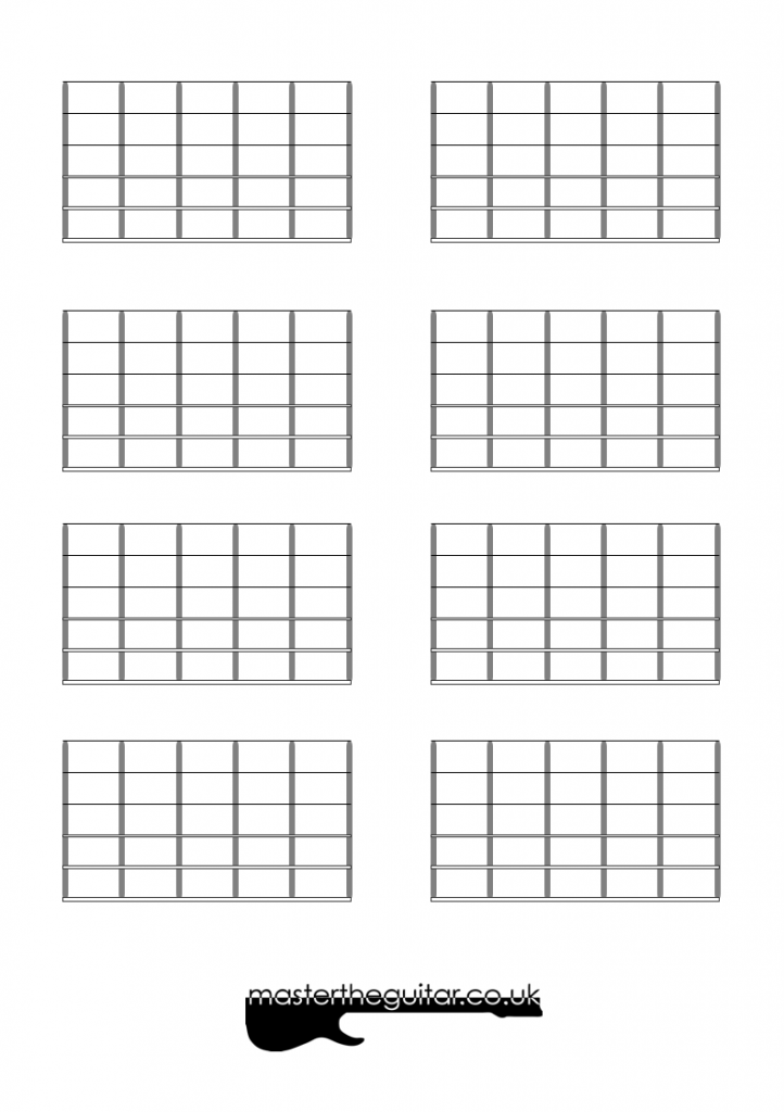 10 Beginner Guitar Chords You MUST Know  TrueFire